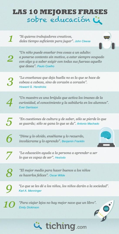 Las 10 Mejores Frases Sobre Educación Atención A La